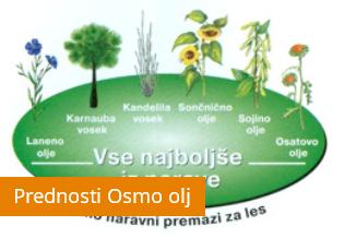 Vogart Osmo olje za les